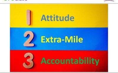 1.Attitude – 2.Extra-Mile – 3.Accountability