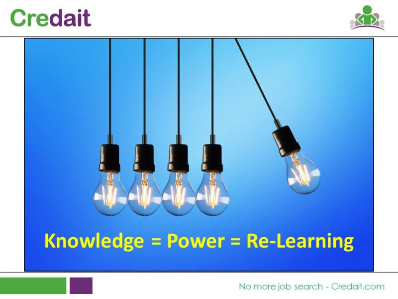 Knowledge = Power = Re-Learning
