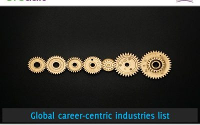 Global career-centric industries list